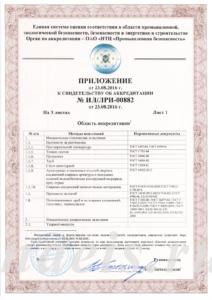 Свидетельство об аккредитации _ИЛ-ЛРИ-00882 до 23.08_2